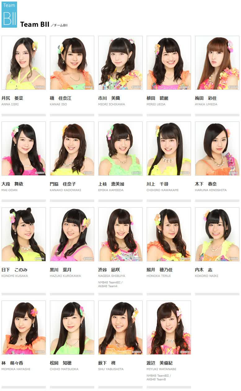 NMB48 team BII (source: stage48.net)